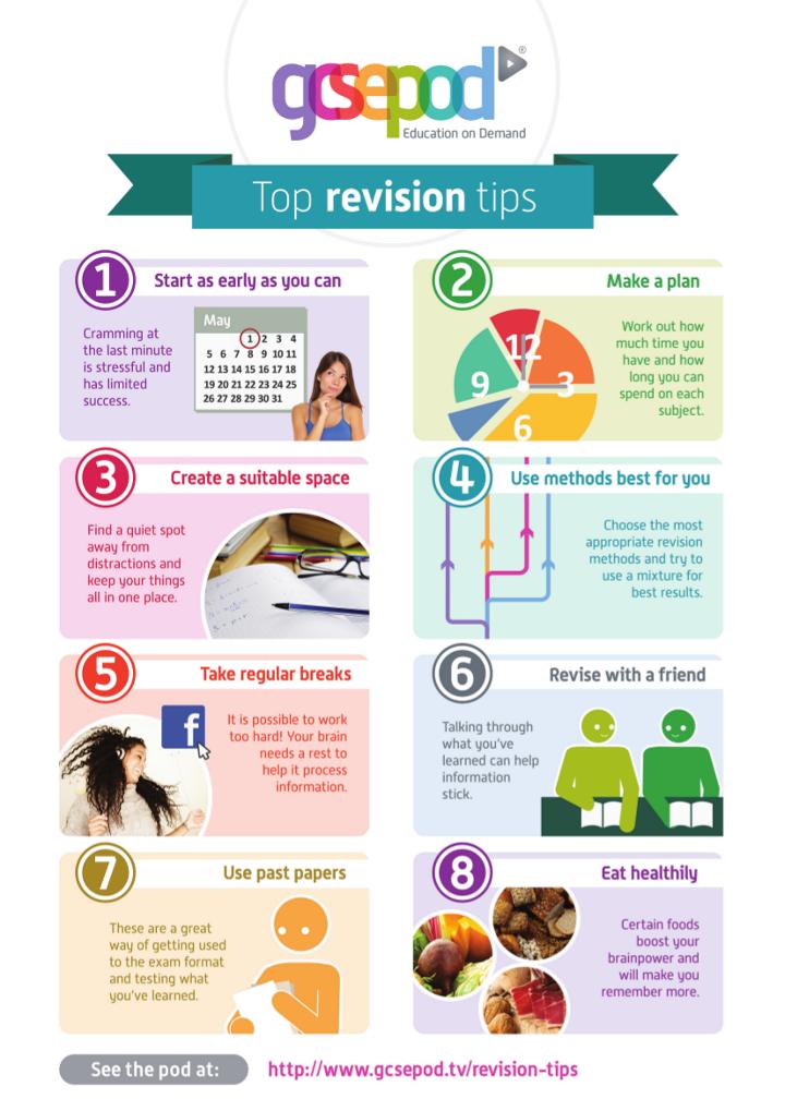 GCSE Pod revision poster