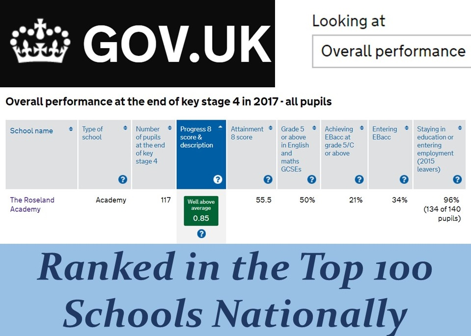Top School near you!